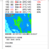 MiniWeekWeather - メニューバーに世界最小サイズ(たぶん)で週間天気を表示