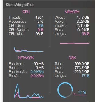 StatsWidgetPlus